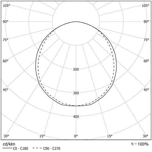 Venu 50cc Wiring Diagram 2009